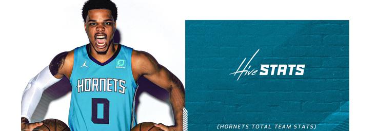 Maillot Charlotte Hornets